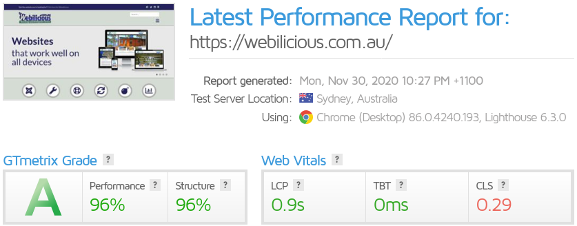 Webilicious Website Performance